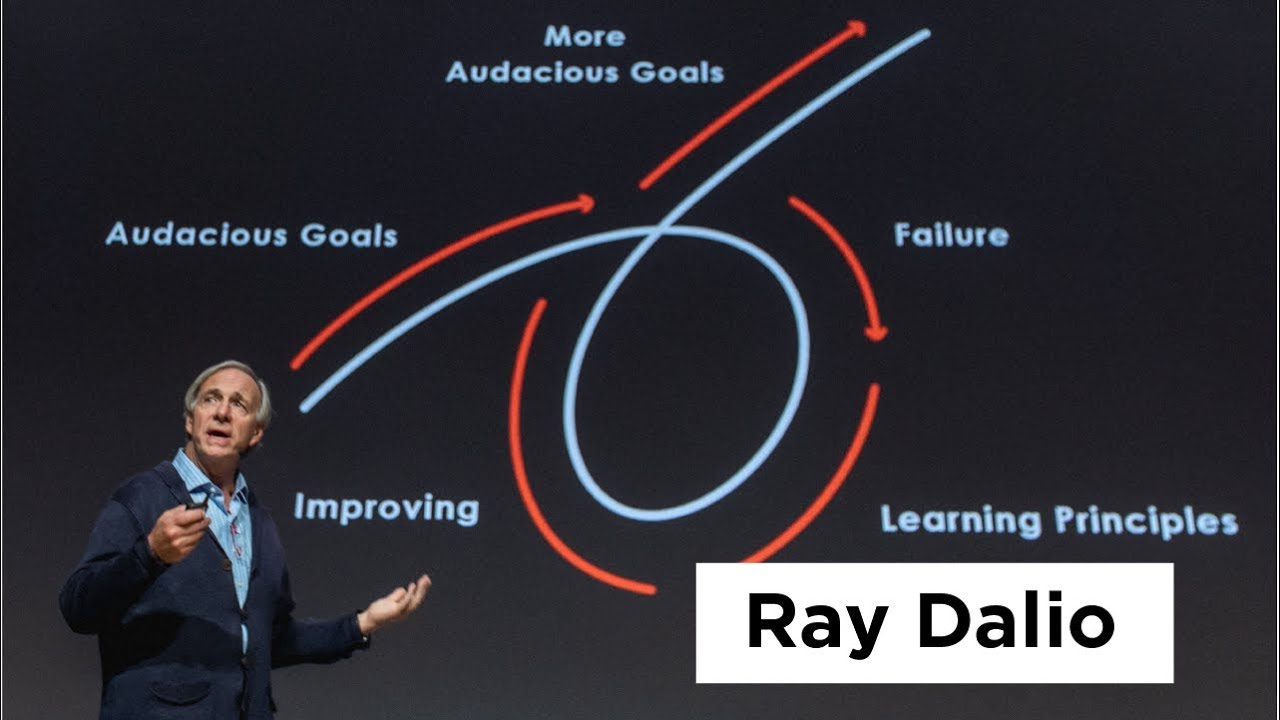 Principles for Success from Ray Dalio: Founder of the World's Largest Hedge  Fund - YouTube